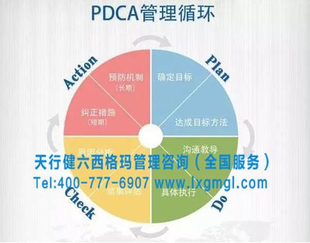 六西格玛pdca循环和ndca循环在全员改善中的应用