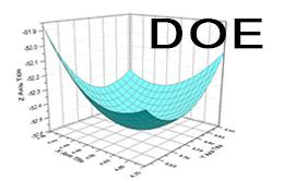 试验设计(DOE)经典课程培训总表