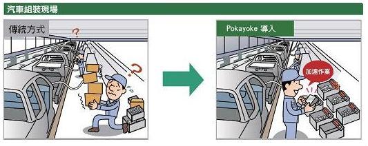 防错法(Poka-Yoke )使用的基本步骤