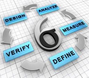 六西格玛设计流程及工具的总体方法