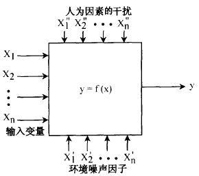 什么是六西格玛设计分析阶段(A)