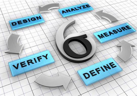 六西格玛设计流程和各阶段的工作步骤