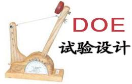 六西格玛试验设计(DOE)类别选择、实施步骤及计划