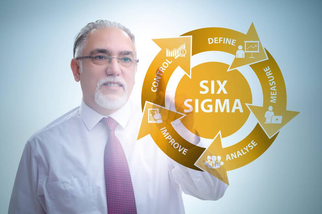 六西格玛的数理统计含义