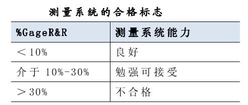 测量系统合格标志