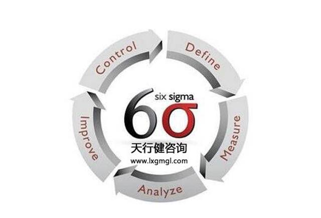 应用六西格玛提高门诊手术室的护理质量