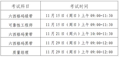 2020年中质协注册六西格玛认证考试通知