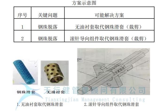 运用TRIZ解决冲孔机钢珠脱落问题(图5)