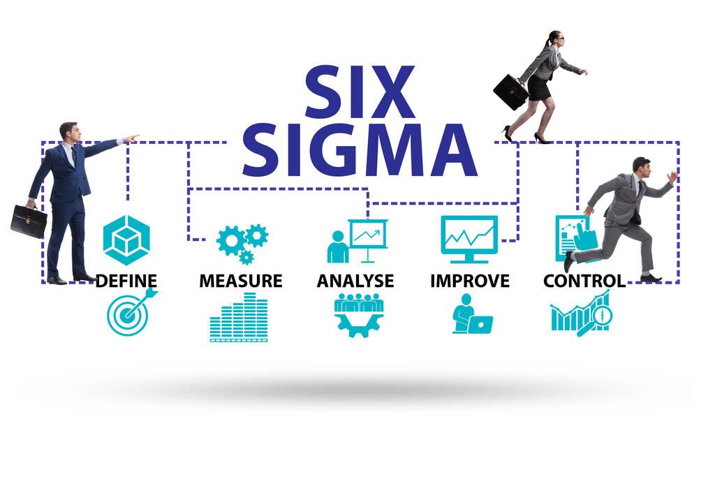 《六西格玛是什么》——六西格玛团队的解决问题过程DMAIC