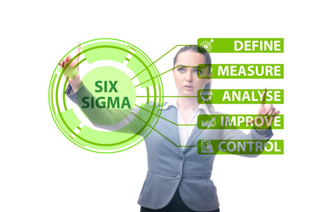六西格玛团队的解决问题过程DMAIC