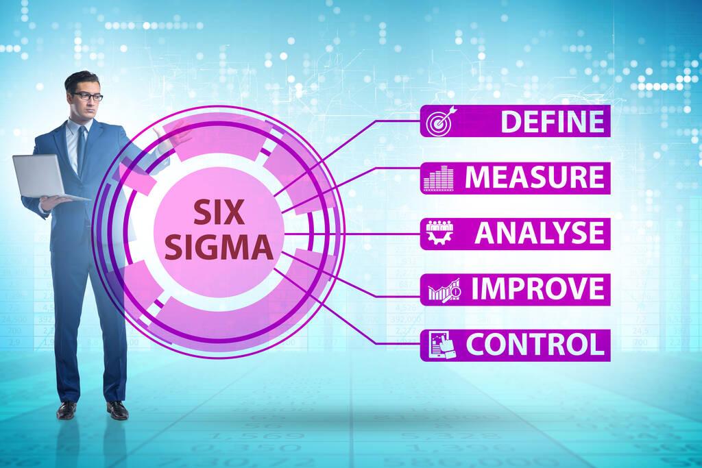 六西格玛项目:定义阶段常用工具