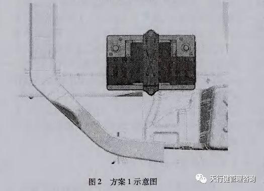 六西格玛设计应用于轿车蓄电池支撑系统的概念设计(3)