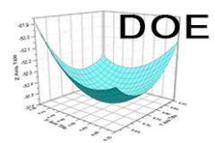 9月份试验设计(DOE)经典课程培训