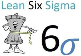 精益六西格玛如何真正达到高速度、高质量、低成本的目标