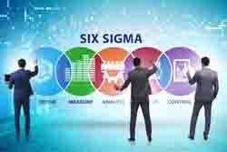 精益六西格玛在企业供应链的应用