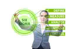 浅谈精益6西格玛管理如何扩展并制度化