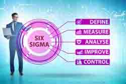 精益生产与六西格玛的对比有什么区别?