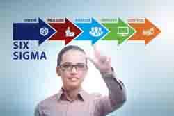 建材行业 六西格玛管理 实施方法